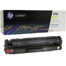 Заправка картриджа HP CF412X